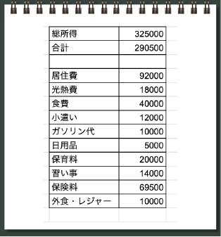家計簿2020